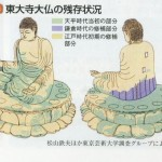ブラタモリ奈良~東大寺大仏の秘密~……2015.6.27